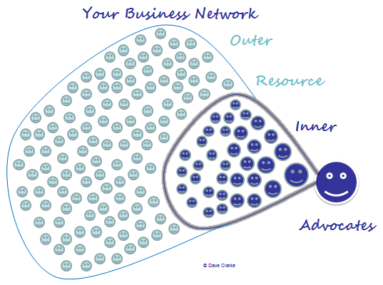 Your extended business network