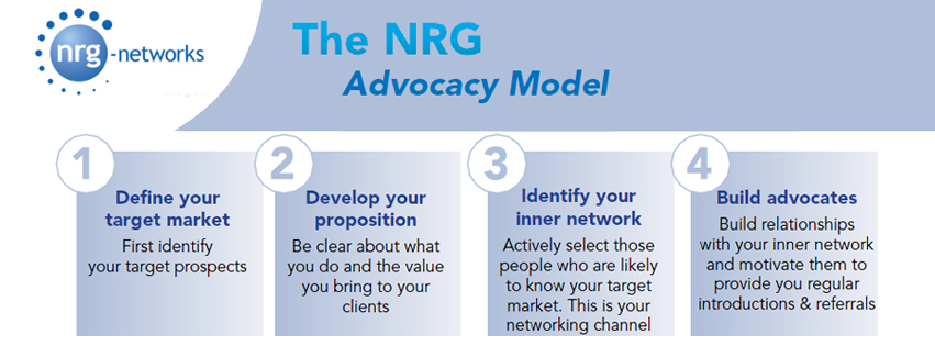 NRG Networking Advocacy Model